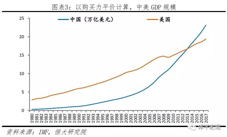 美国人均 gdp_2017世界主要国家和地区GDP排名中国排第几